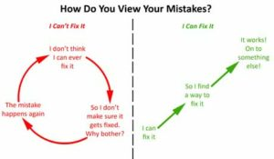 how-do-we-view-our-mistakes